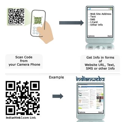 qr-code-example | Qr-kody.cz